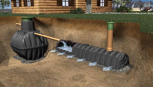 Немецкая канализация. Автономная канализация. Дренаж. Тоннели graf