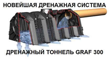 Новейшая дренажная система. Дренажные тоннели. GRAF 300 и GRAF 300 Twin.
