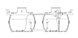 Оo2s_2_tanks-1024x495