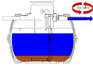 etap_ochistki-4-300x212